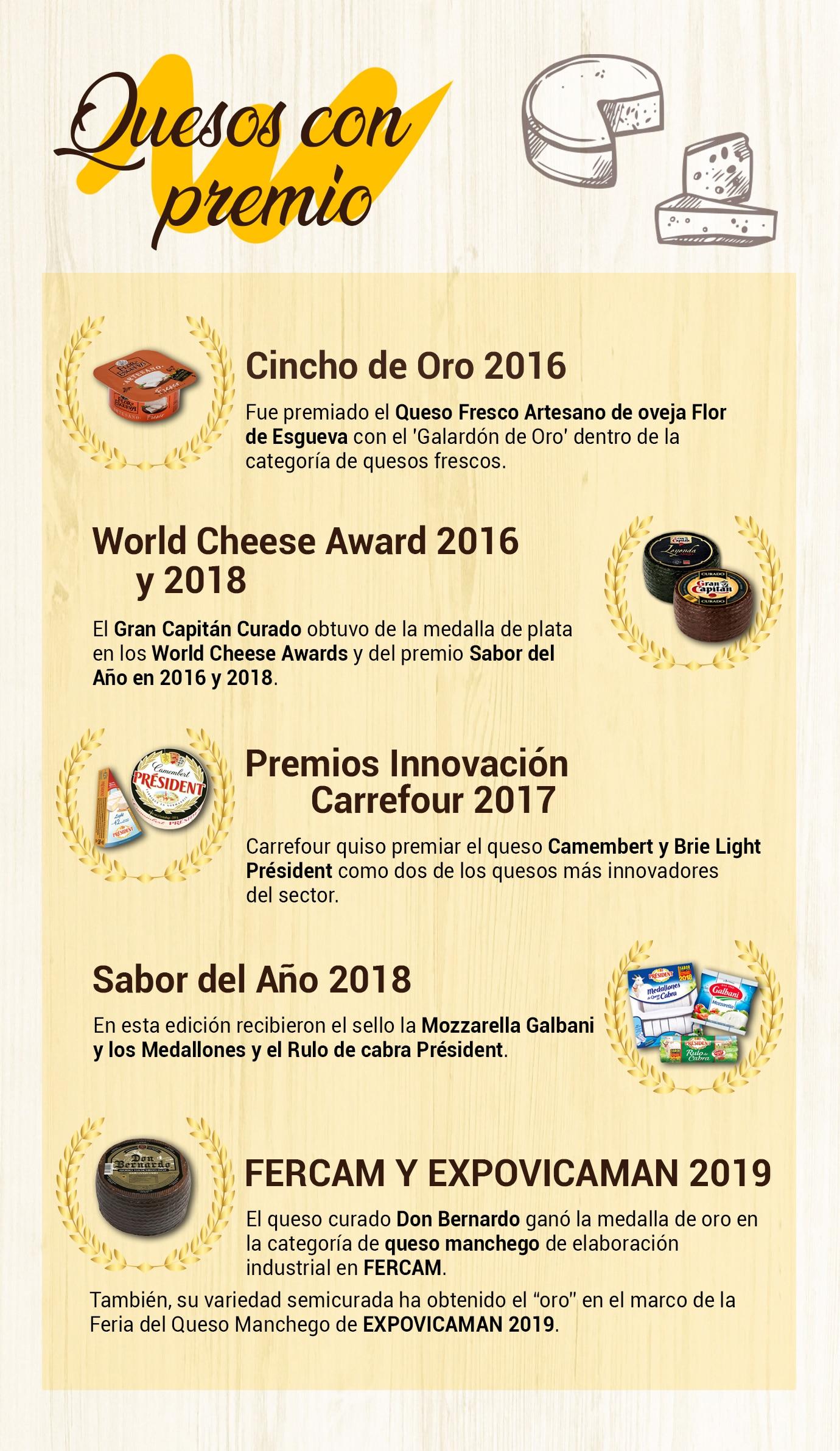 infografía en la que aparecen diferentes marcas de quesos y los premiso que han conseguido